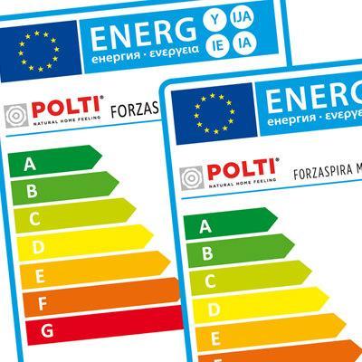 Forzaspira: Staubsauger mit Energie-Effizienz-Klasse A